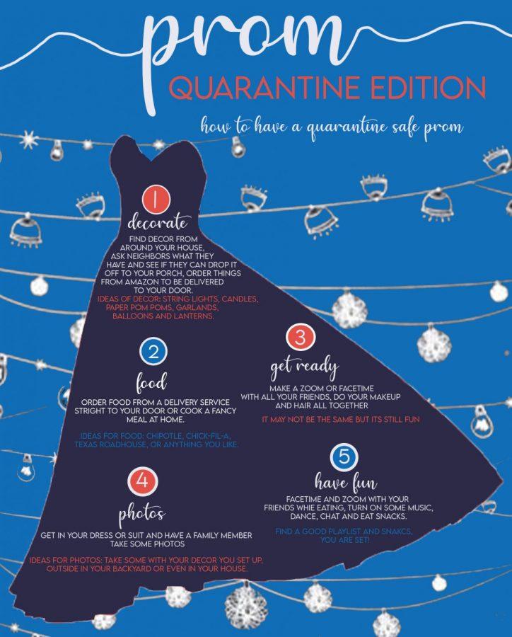 Infographic: Prom (quarantine edition)