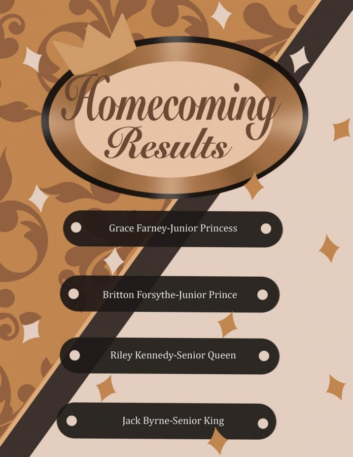 Homecoming Results were tabulated between the students and faculty of Maize South between February 15-February 19 through email and a social media promotion that showed the candidates from each class through a Vimeo video created by teacher Jessica Buchanon.